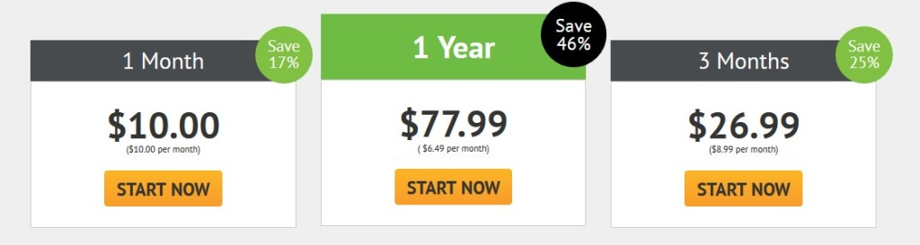 Hvor mye koster IPVanish?